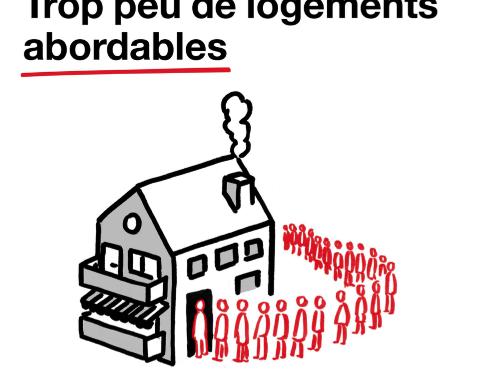 Pour  des  logement  accessibles  à  toutes  et  tous,  OUI  à  l'initiative  «davantage de logements abordables»